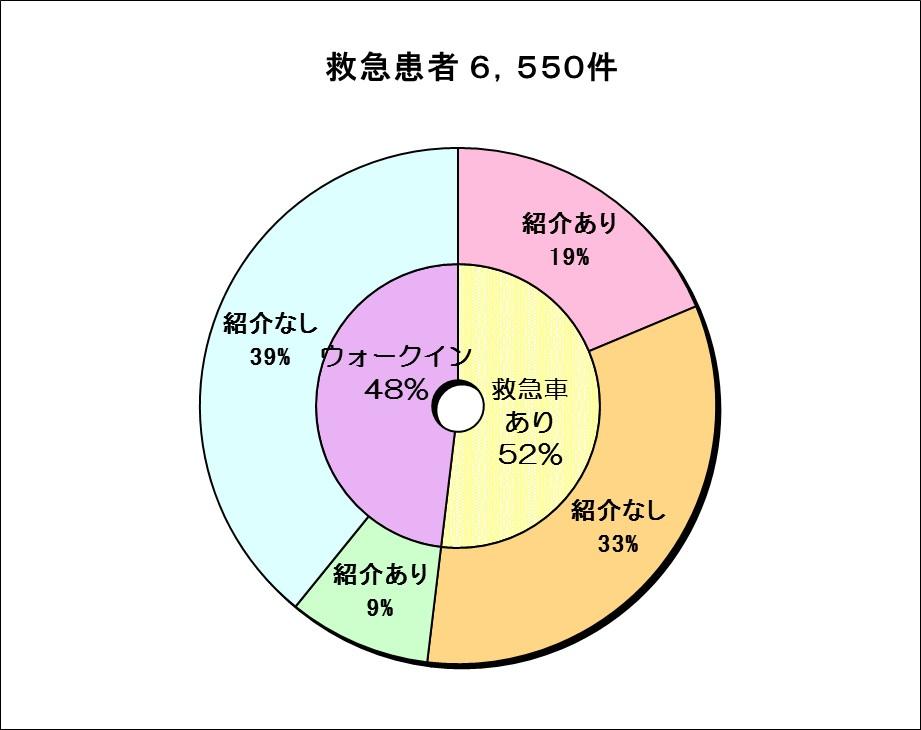 kyukyu3.jpg